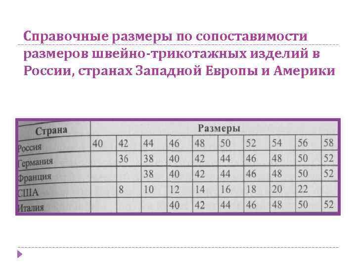 Справочные размеры по сопоставимости размеров швейно-трикотажных изделий в России, странах Западной Европы и Америки