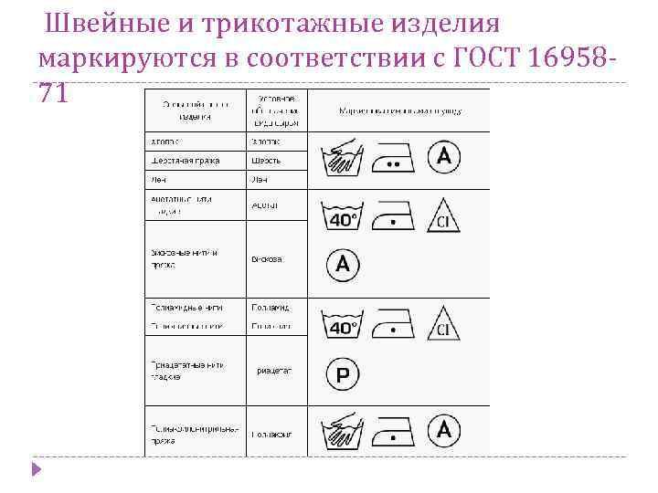 Швейные и трикотажные изделия маркируются в соответствии с ГОСТ 1695871