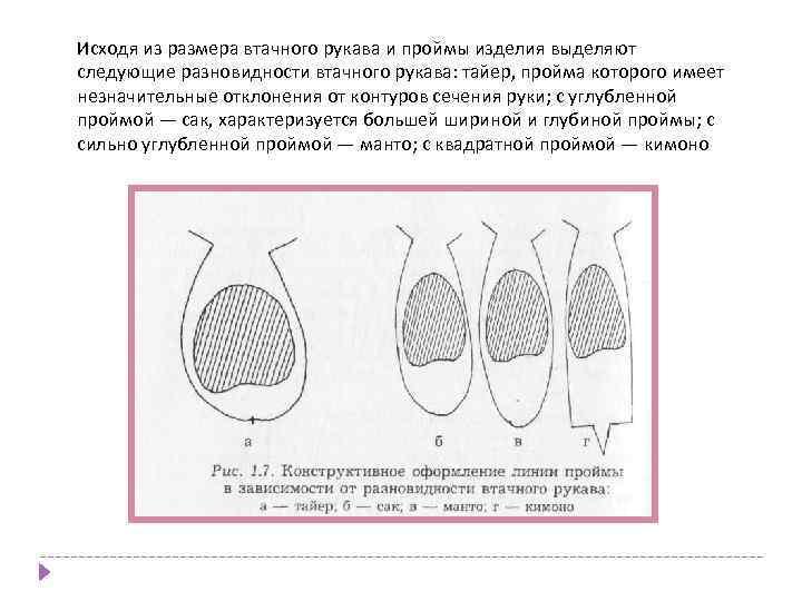 Исходя из размера втачного рукава и проймы изделия выделяют следующие разновидности втачного рукава: тайер,