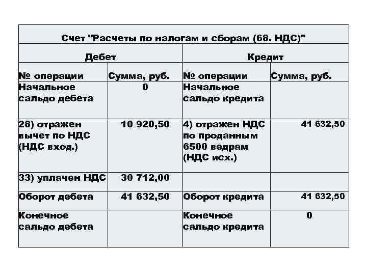 дебет 41 кредит 20 купить новый автомобиль в минске в кредит без первоначального взноса