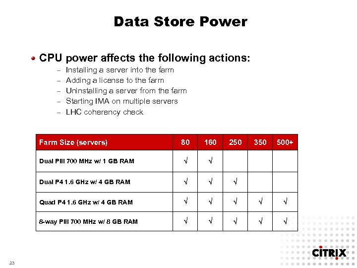 Data Store Power CPU power affects the following actions: – – – Installing a