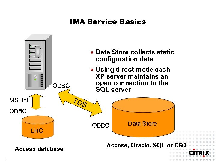 IMA Service Basics Data Store collects static configuration data Using direct mode each XP