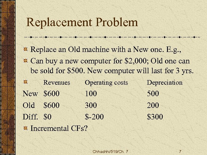 Replacement Problem Replace an Old machine with a New one. E. g. , Can