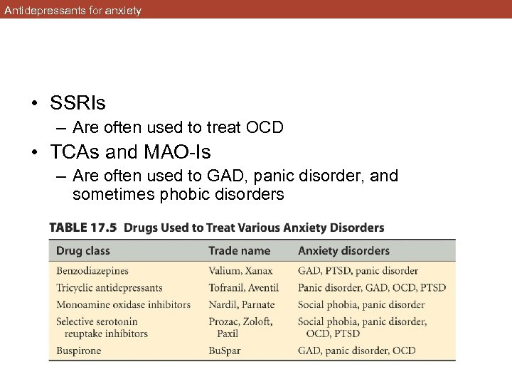 Antidepressants for anxiety • SSRIs – Are often used to treat OCD • TCAs