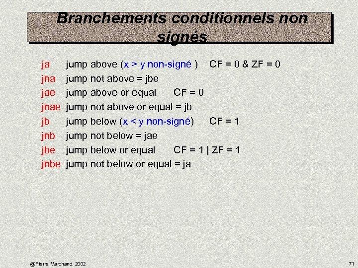 Branchements conditionnels non signés ja jna jae jnae jb jnb jbe jnbe jump above