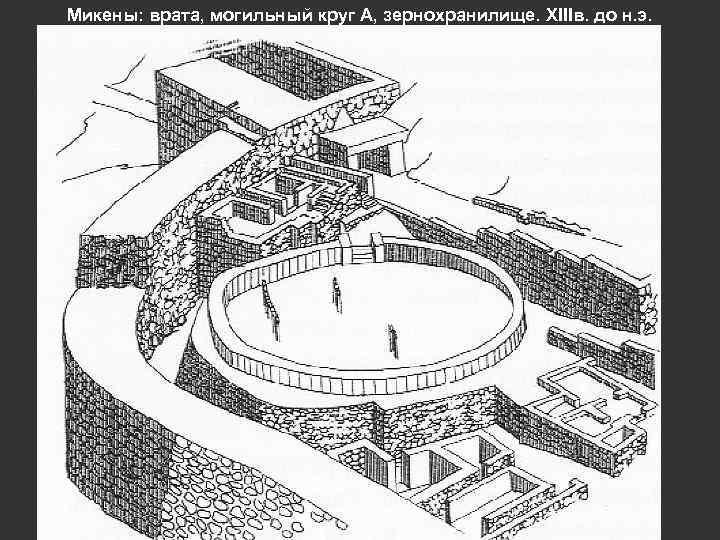Микены: врата, могильный круг А, зернохранилище. XIIIв. до н. э.