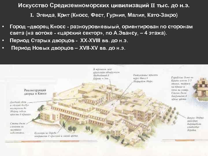 Искусство Средиземноморских цивилизаций II тыс. до н. э. I. Эгеида, Крит (Кносс, Фест, Гурния,