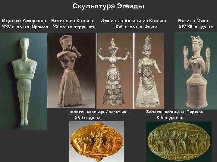 Скульптура Эгеиды Идол из Аморгоса XXV в. до н. э. Мрамор Богиня из Кносса
