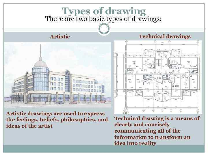 Introduction to Engineering Drawing Basic rules of drawing