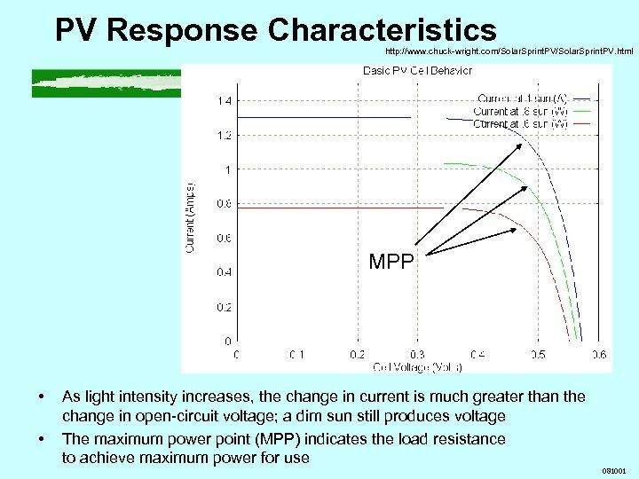 PV Response Characteristics http: //www. chuck-wright. com/Solar. Sprint. PV. html MPP • • As