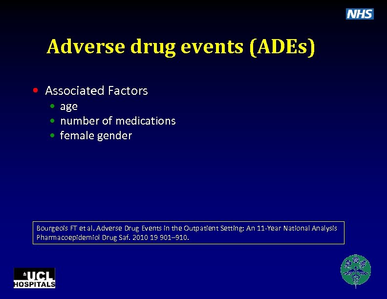 Adverse drug events (ADEs) • Associated Factors • age • number of medications •