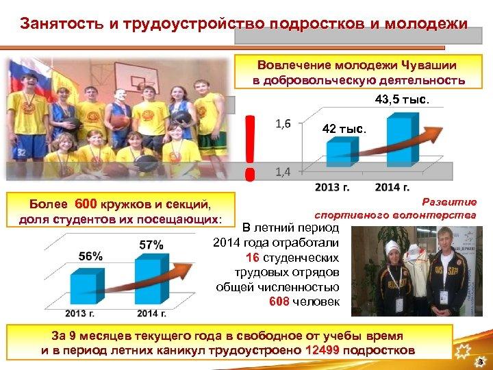 Занятость и трудоустройство подростков и молодежи Вовлечение молодежи Чувашии в добровольческую деятельность 43, 5
