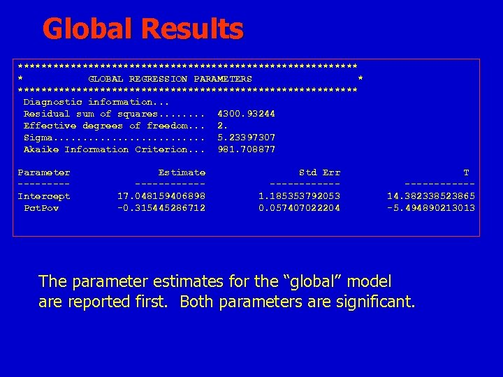 Global Results ***************************** * GLOBAL REGRESSION PARAMETERS * ***************************** Diagnostic information. . . Residual