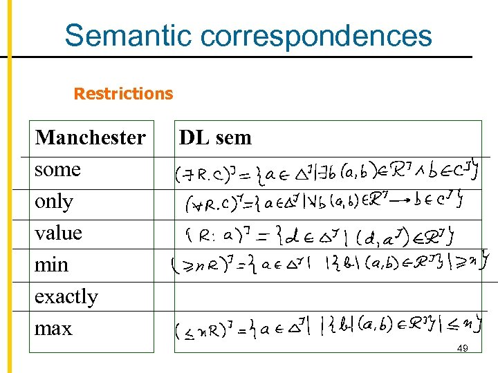 Semantic correspondences Restrictions Manchester some only value min exactly max DL sem 49