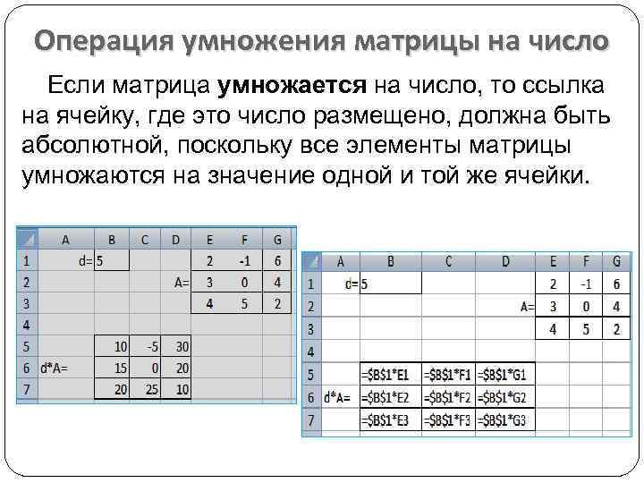 Операция умножения матрицы на число Если матрица умножается на число, то ссылка на ячейку,