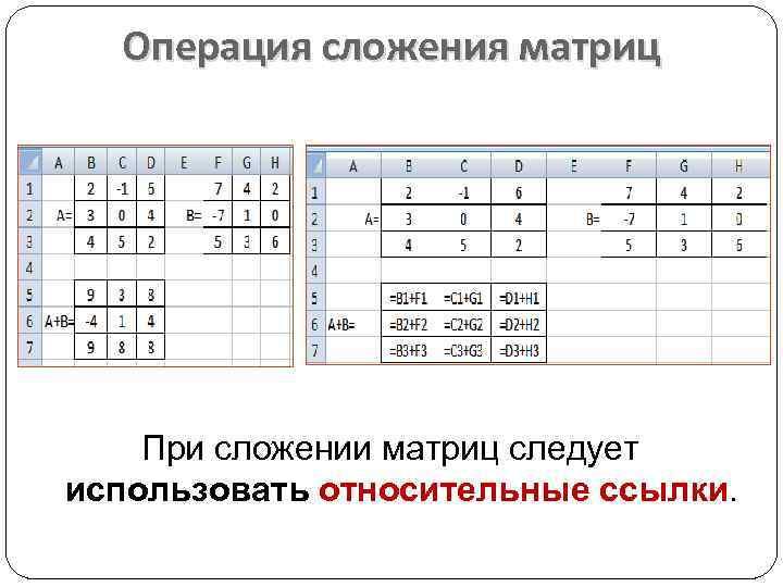 Операция сложения матриц При сложении матриц следует использовать относительные ссылки.