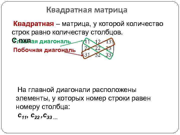 Квадратная матрица Квадратная – матрица, у которой количество строк равно количеству столбцов. С nxn