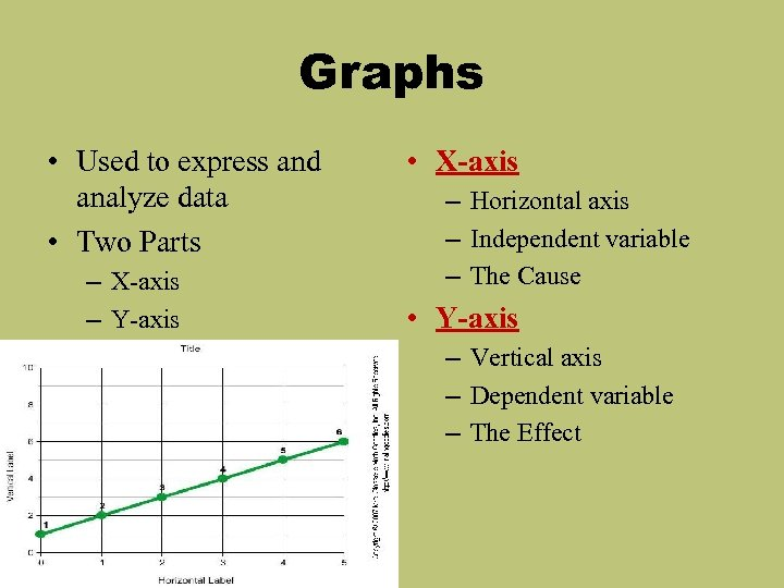 Graphs • Used to express and analyze data • Two Parts – X-axis –
