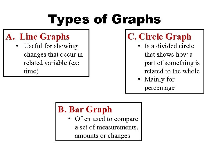 Types of Graphs A. Line Graphs • Useful for showing changes that occur in