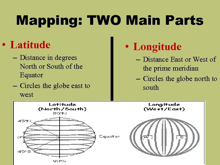 Mapping: TWO Main Parts • Latitude – Distance in degrees North or South of