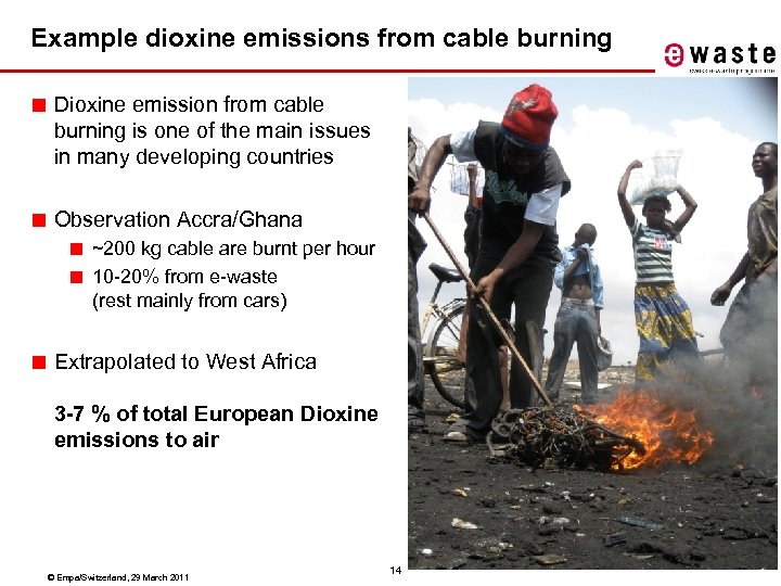 Example dioxine emissions from cable burning ■ Dioxine emission from cable burning is one