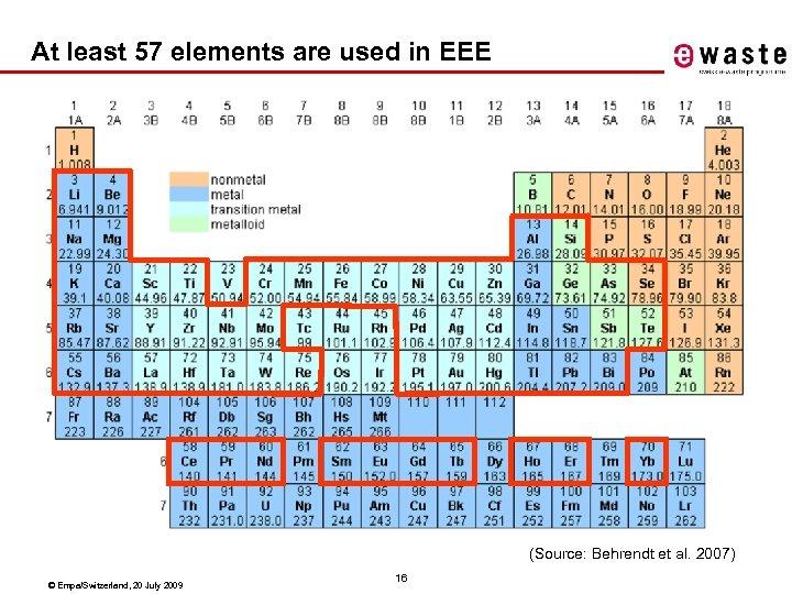 At least 57 elements are used in EEE Nicht gleich Wert (Source: Behrendt et