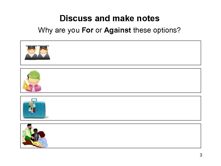 Discuss and make notes Why are you For or Against these options? 3