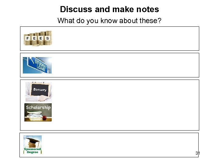 Discuss and make notes What do you know about these? 31