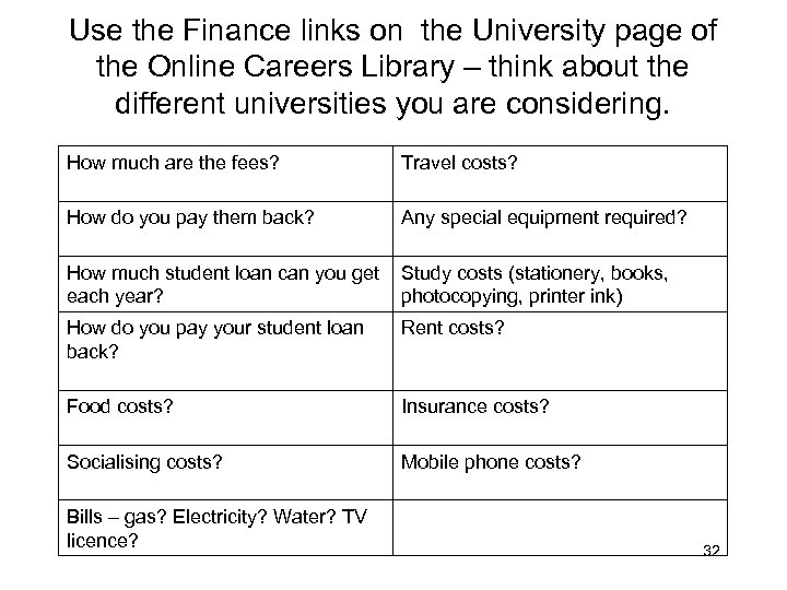 Use the Finance links on the University page of the Online Careers Library –