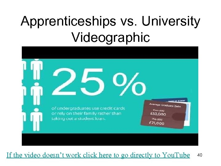 Apprenticeships vs. University Videographic If the video doesn't work click here to go directly