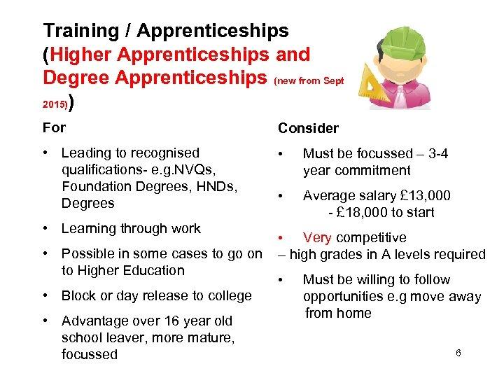 Training / Apprenticeships (Higher Apprenticeships and Degree Apprenticeships (new from Sept 2015)) For Consider