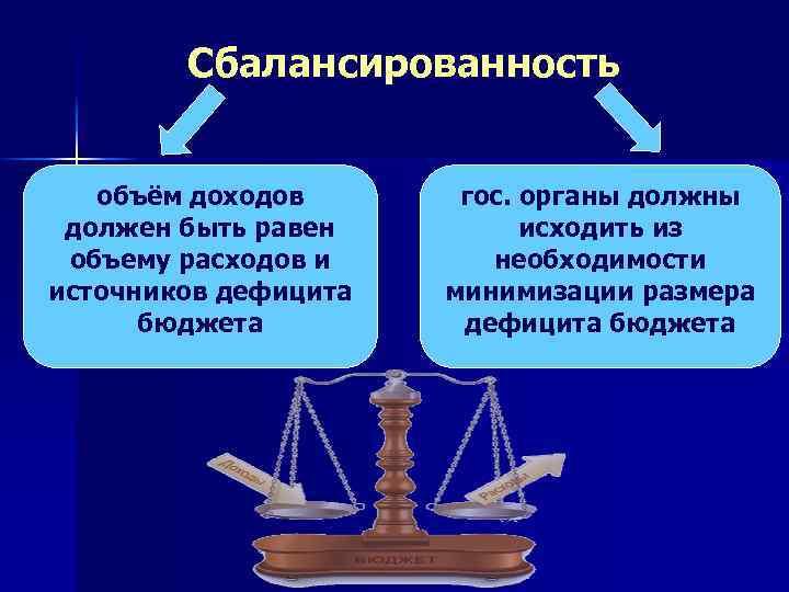 Сбалансированность объём доходов должен быть равен объему расходов и источников дефицита бюджета гос. органы