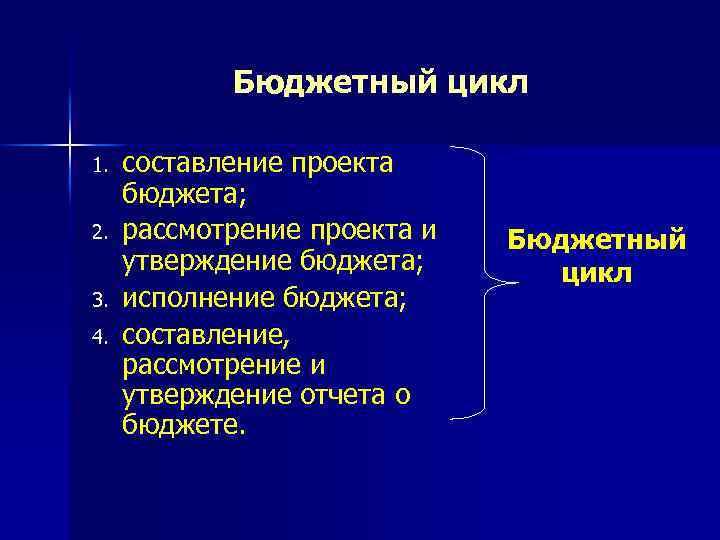 Бюджетный цикл 1. 2. 3. 4. составление проекта бюджета; рассмотрение проекта и утверждение бюджета;