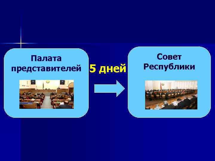 Палата представителей 5 дней Совет Республики