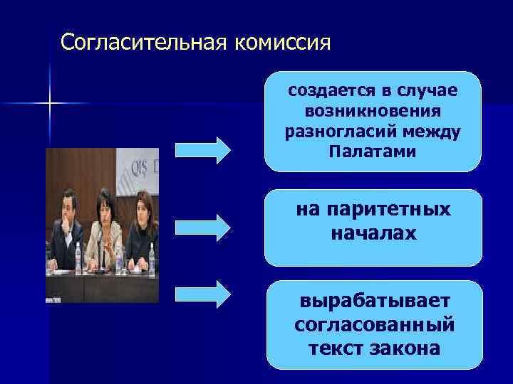 Согласительная комиссия создается в случае возникновения разногласий между Палатами на паритетных началах вырабатывает согласованный