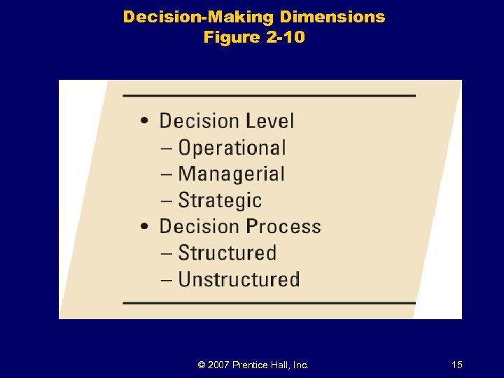 Decision-Making Dimensions Figure 2 -10 © 2007 Prentice Hall, Inc. 15