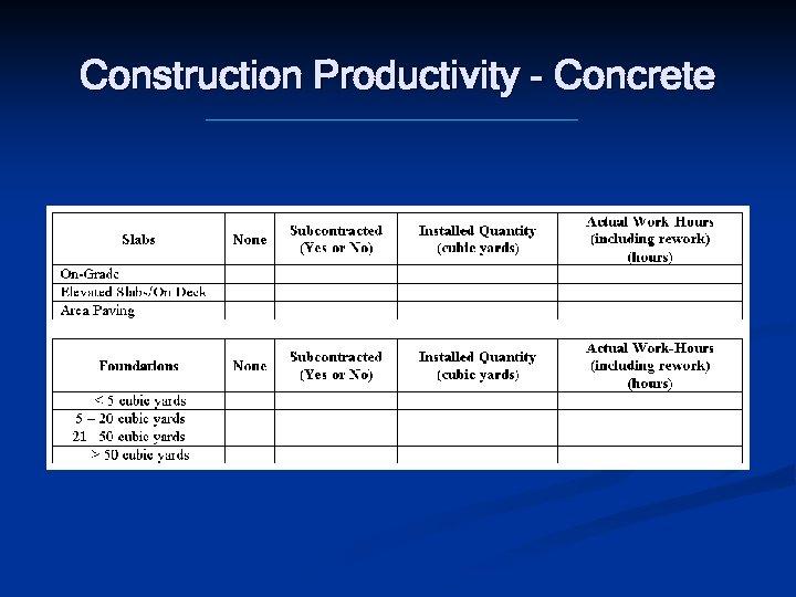Construction Productivity - Concrete