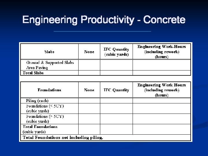 Engineering Productivity - Concrete