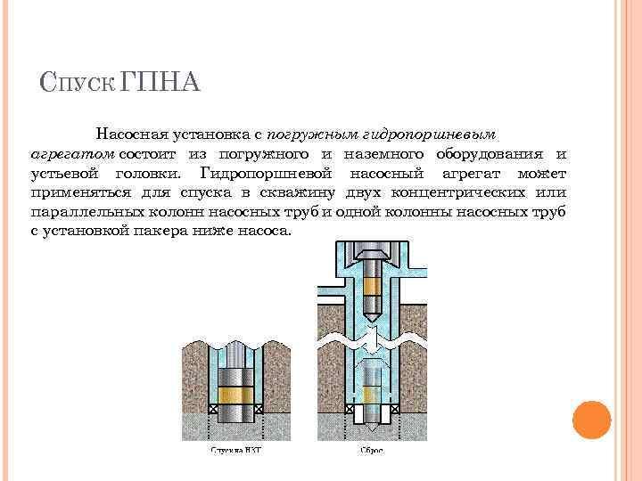 СПУСК ГПНА Насосная установка с погружным гидропоршневым агрегатом состоит из погружного и наземного оборудования