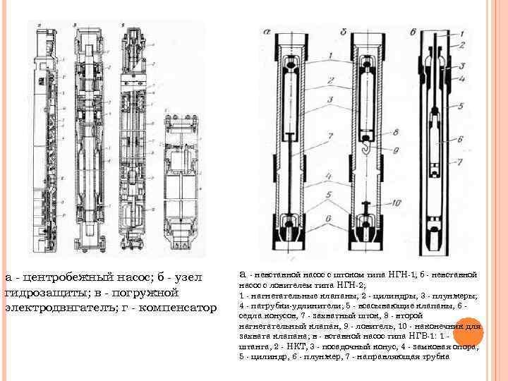 а - центробежный насос; б - узел гидрозащиты; в - погружной электродвнгателъ; г -