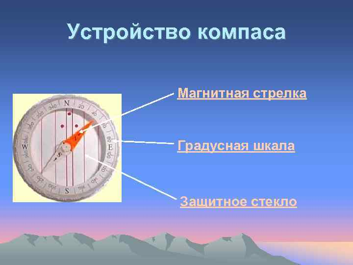 Устройство компаса Магнитная стрелка Градусная шкала Защитное стекло