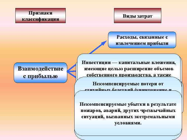 Отчет о финансовых результатах (Форма 2)