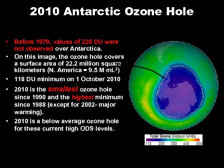 2010 Antarctic Ozone Hole • Before 1979, values of 220 DU were not observed