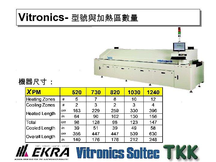 Vitronics- 型號與加熱區數量 機器尺寸 :