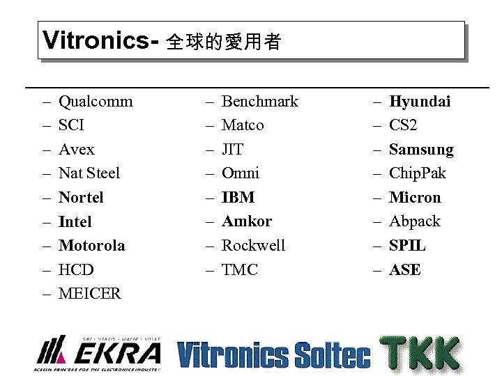 Vitronics- 全球的愛用者 – – – – – Qualcomm SCI Avex Nat Steel Nortel Intel