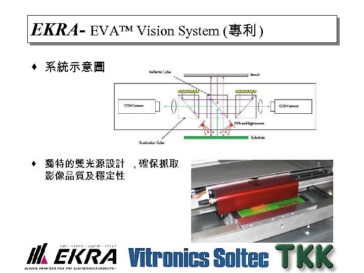 EKRA- EVA™ Vision System (專利 ) · 系統示意圖 · 獨特的雙光源設計 , 確保抓取 影像品質及穩定性