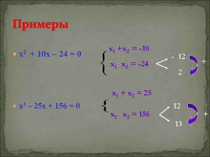 Примеры x 2 + 10 x – 24 = 0 x 1 +x 2