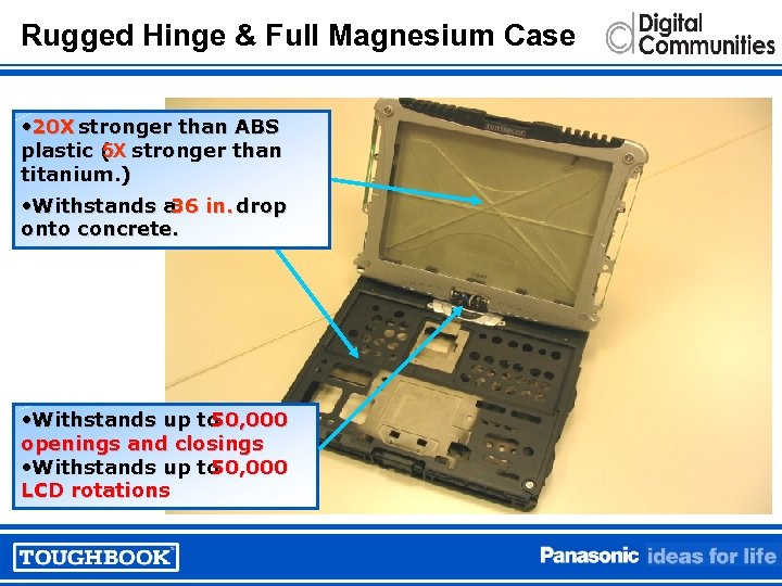 Rugged Hinge & Full Magnesium Case • 20 X stronger than ABS plastic (