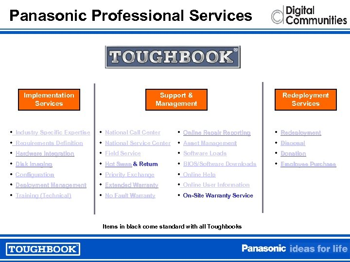 Panasonic Professional Services Implementation Services • • Industry Specific Expertise Requirements Definition Hardware Integration