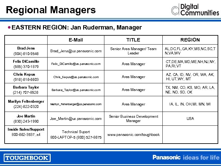 Regional Managers EASTERN REGION: Jan Ruderman, Manager E-Mail TITLE REGION Brad Jens (904) 610